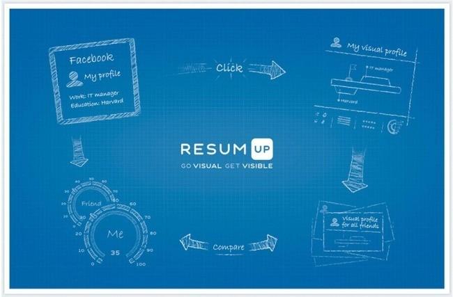 7 online tools to create impressive resumes / CVs